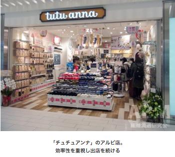 チュチュアンナ、店舗数が約500店に拡大の画像