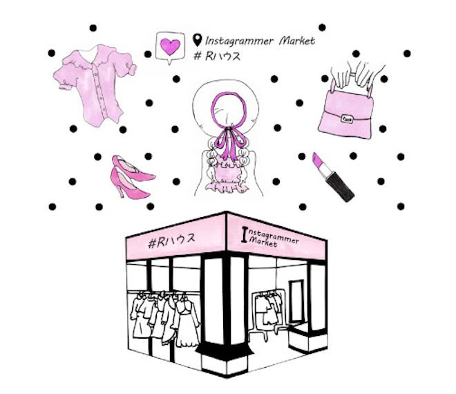 Instagrammer Market by R ハウス