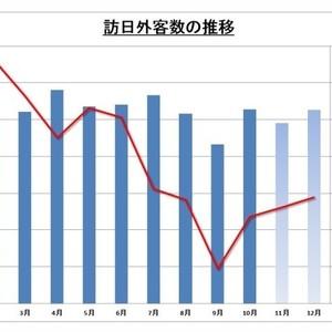 18年の訪日外国人客数が過去最高記録に、アジア圏を中心に好調
