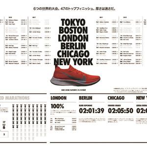 日本人トップの堀尾謙介選手も、東京マラソン男女上位5位10人中7人が「ナイキ ズーム ヴェイパーフライ 4% フライニット」を着用