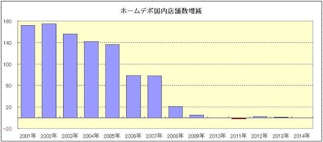 ranking20150703_02.jpg