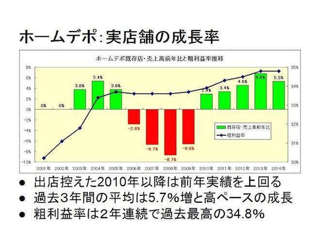 ranking20150703_03.jpg
