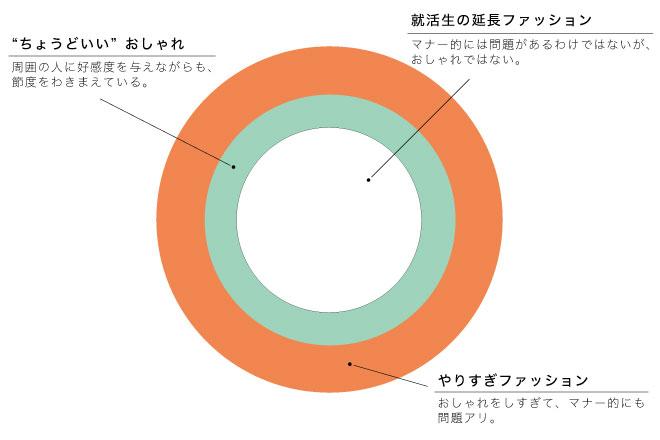Recruitchart5.jpg
