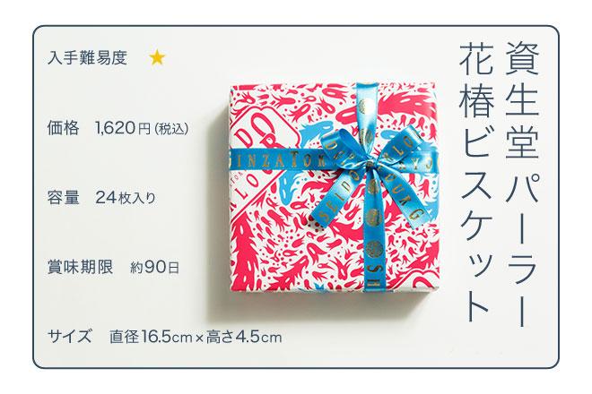 tokyomiyage-info-05-shiseidoupara-04-27-17.jpg