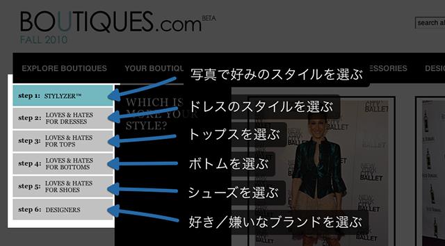 Boutiques.com_02.png